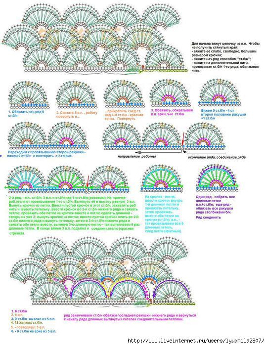 Схема вязание крючком крокодиловая кожа схема 20