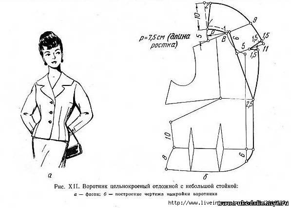 Как сшить воротник стойку на пиджак 51