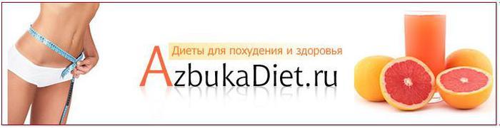 баннер диета азбука (700x180, 17Kb)