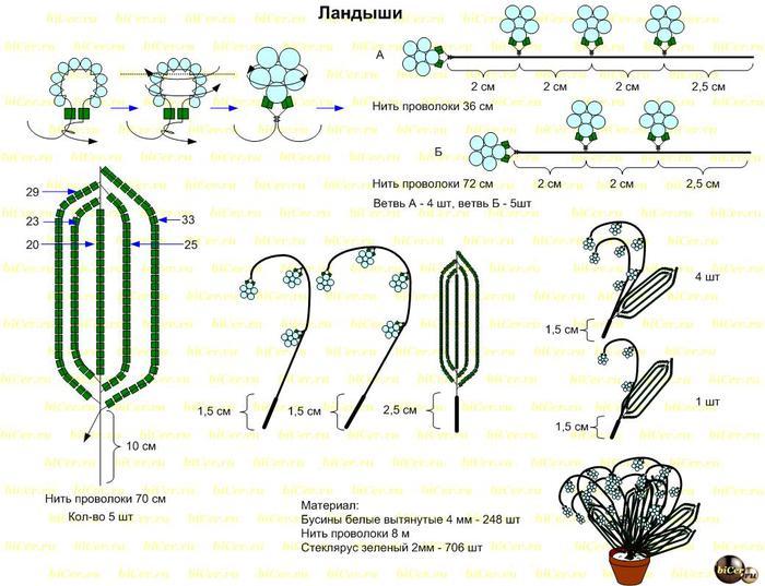 flora002s (700x537, 63Kb)
