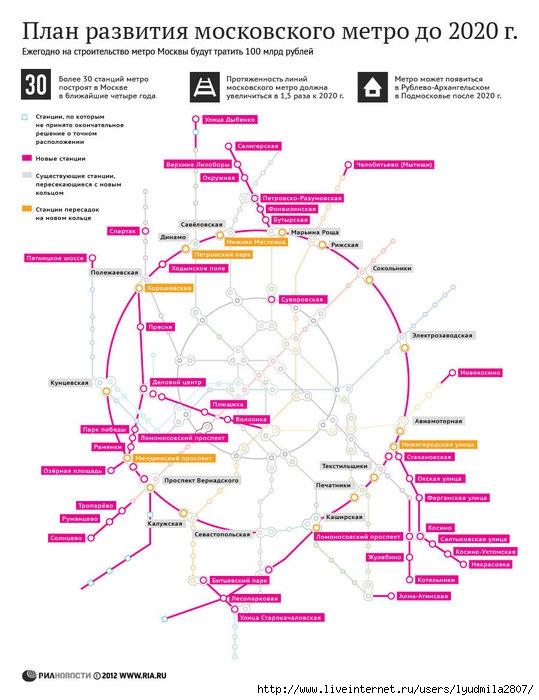Схема метро петербург 2020 фото 550