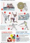 Часть 12.  Энциклопедия мини-вышивок.  Больше тысячи схем.  Вышивка крестом, схемы.  Спорт (схемы миниатюры).