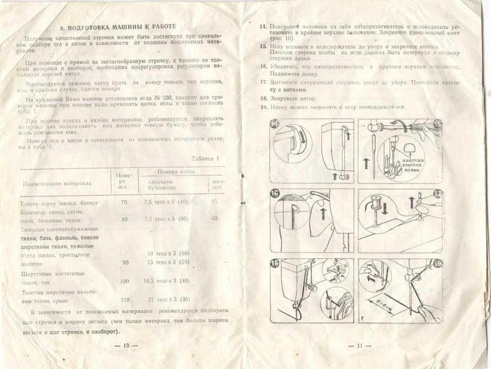 Инструкция К Швейной Машинке Чайке 134 А