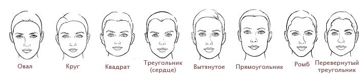 podbor_ochkov_po_forme_litsa (700x150, 80Kb)