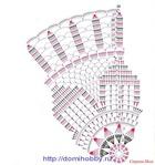Для вязания панамки вам понадобится: пряжа х/б средней толщины 100 гр и крючок 2.