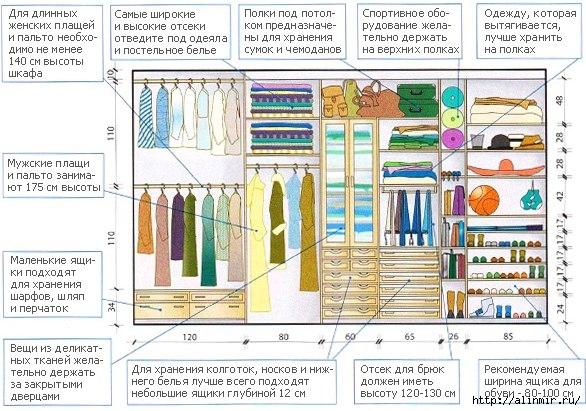 Как навести порядок в шкафу (586x411, 210Kb)