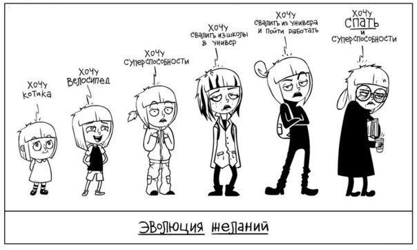 Эволюция желаний))) (604x362, 40Kb)