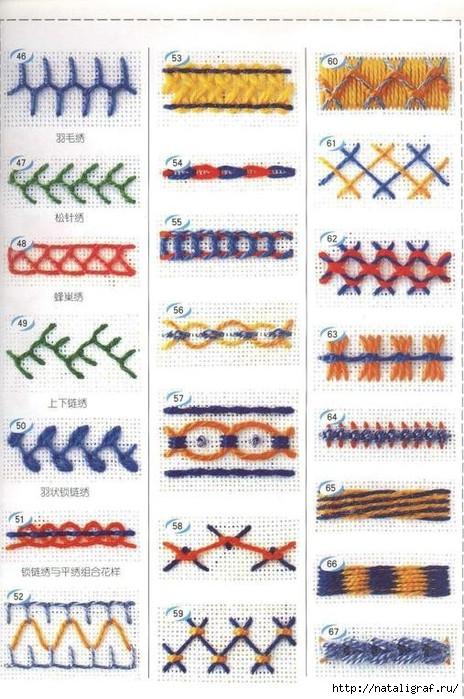 Схема вышивки вручную 38