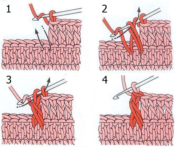 Вязание крючком рельефный вогнутый столбик с накидом