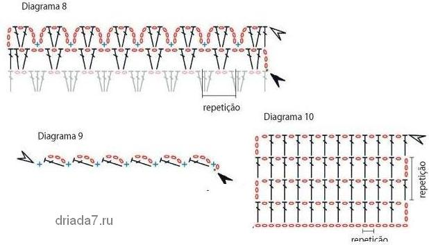 Вязание ковриков на сетке схемы