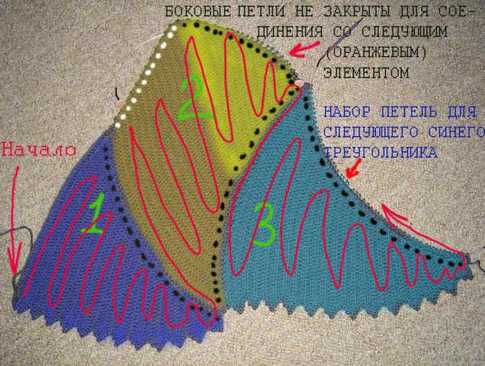 Вязание ковриков на спицах для начинающих