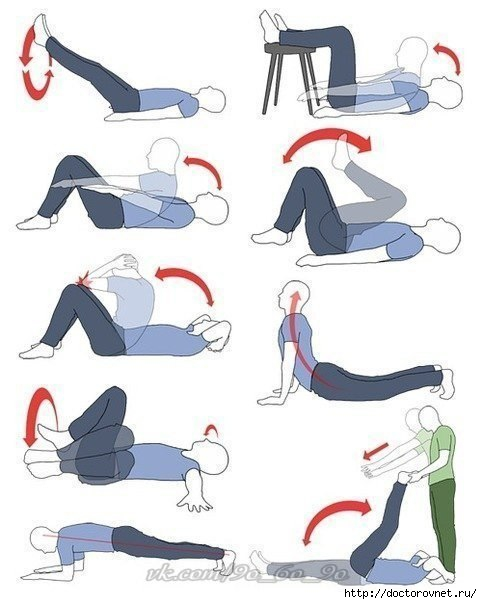 упражнения для сжигания жира внизу живота