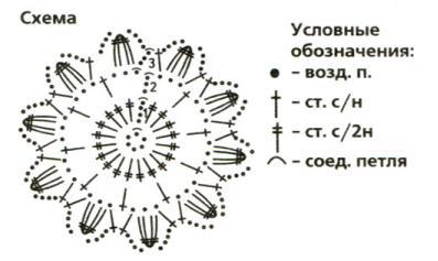 4248238_2 (397x237, 16Kb)