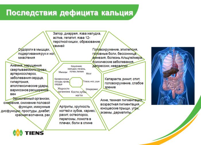 defecit-kalciya (700x503, 274Kb)