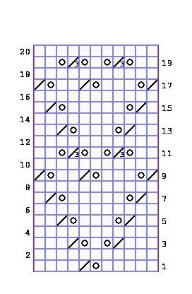uzor-orenburg-serdce (272x416, 43Kb)