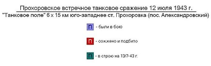 02 прохоровка 1 (700x220, 24Kb)