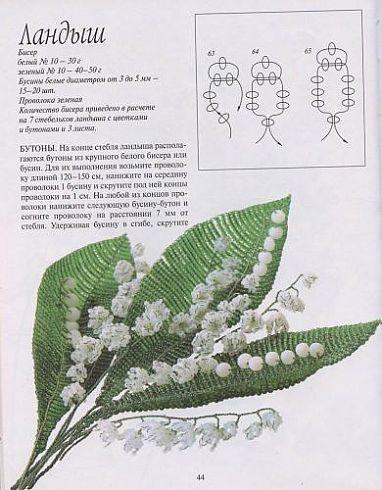 соцветия черемухи и лaндышa