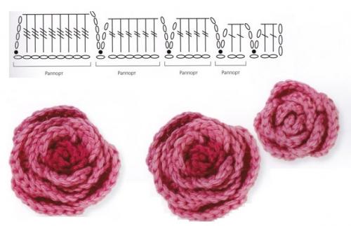 Схема вязания розы крючком.  Как связать розу.