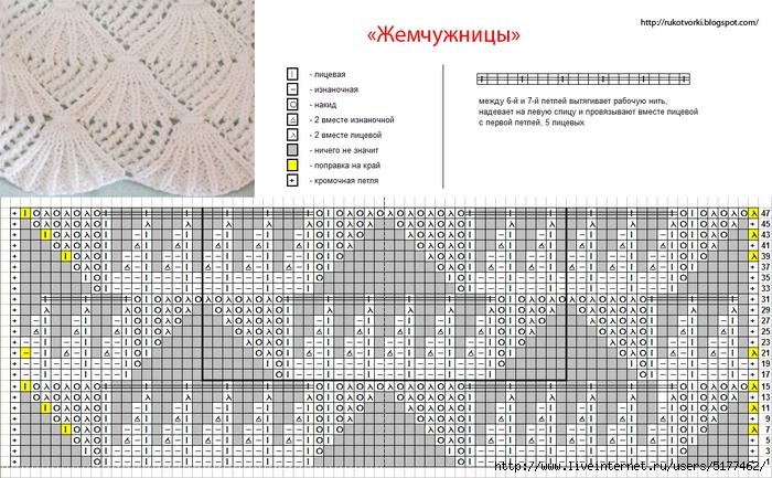 5177462_yzor_jemchyjnici (700x433, 315Kb)