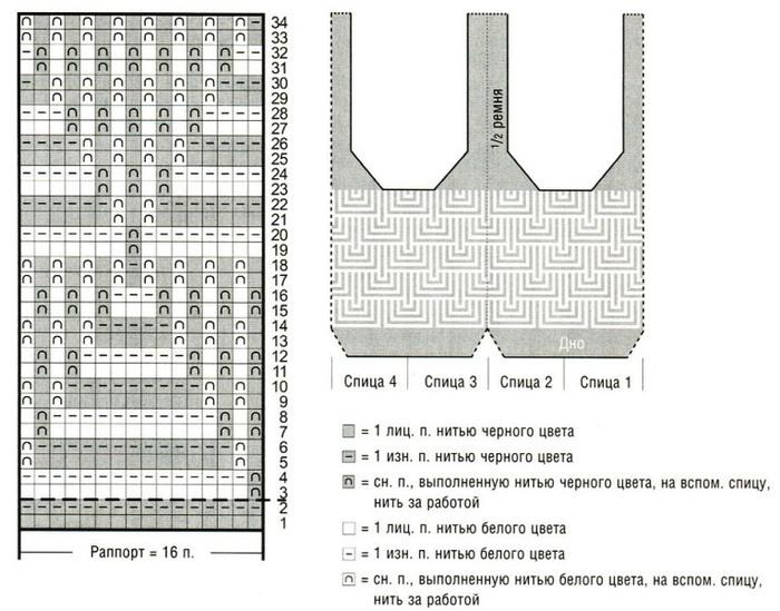 Вязание Схемы И Выкройки