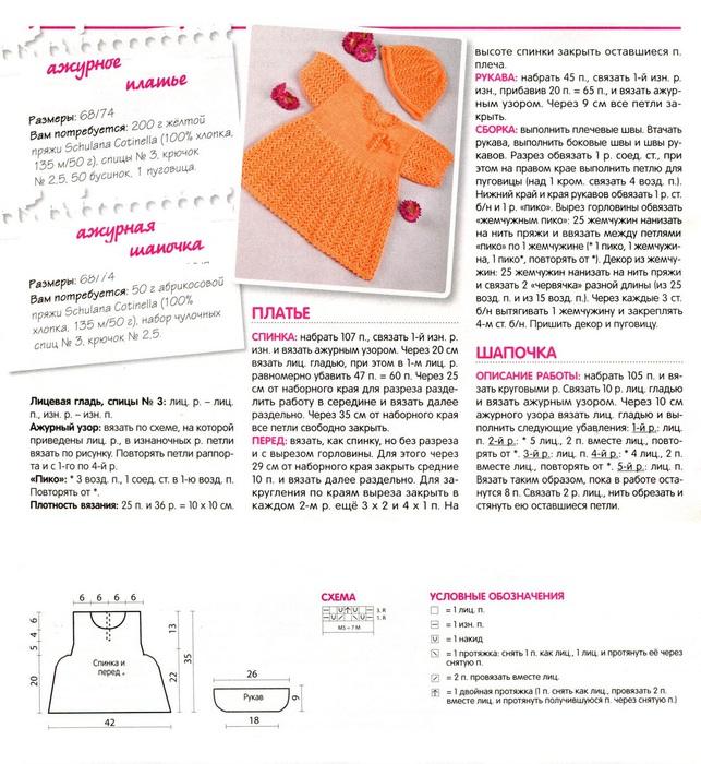 оранжевое платье описание (643x700, 178Kb)