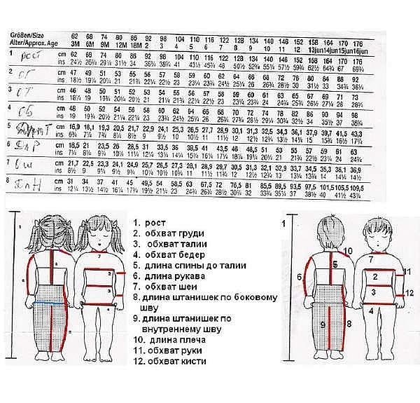 Детские размеры до года для вязания 53