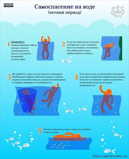 спасение на воде (491x604, 195Kb)