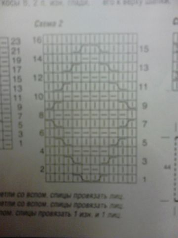 спицы   5156954_sh_koketki_k_jelt_platu (360x480, 14Kb)