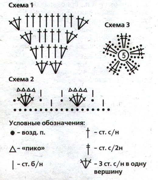 Chepchik-s-cvetochkami-shema (519x591, 61Kb)