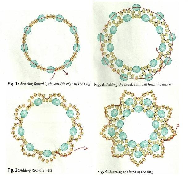 Кольца из бисера и бусин Этот универсальный элемент подойдет для всевозможных украшений.  Это могут...