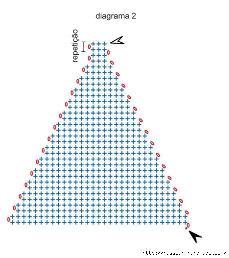 Подушка БОЖЬЯ КОРОВКА. Вязание крючком для детей (6) (459x517, 105Kb)