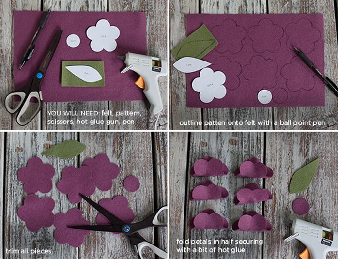 Клубничка и цветы из войлока для украшения подарка. Мастер-класс и шаблон. Обсуждение на LiveInternet - Российский Сервис Онлайн