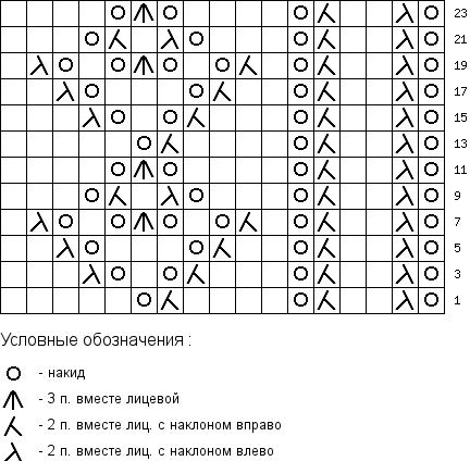 с (432x424, 11Kb)