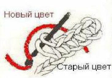 Как связать крючком куколку амигурами. Мастер-класс (2) (365x255, 62Kb)