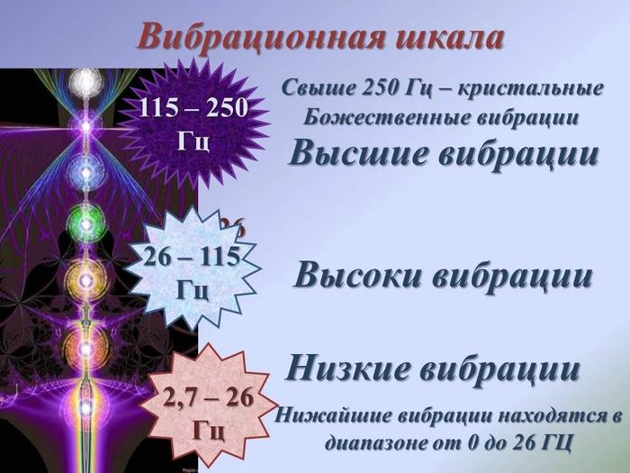 Вибрационная-шкала (700x525, 217Kb)