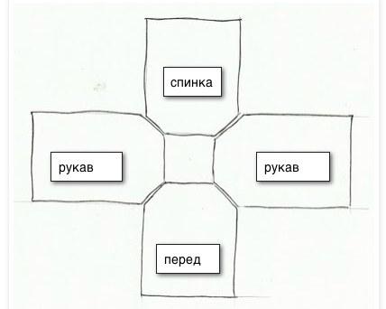 Кр_блуза_выкр (428x342, 19Kb)