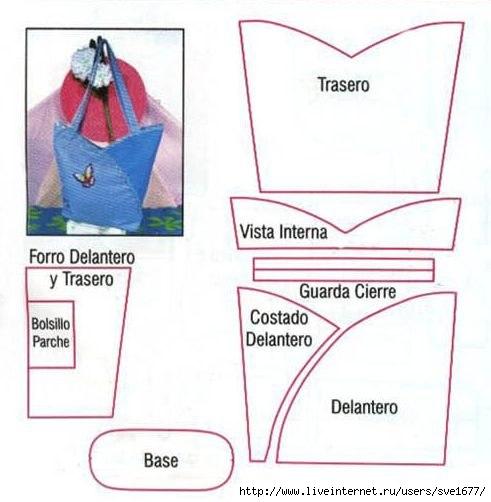 Как сшить сумку  пошаговая инструкция