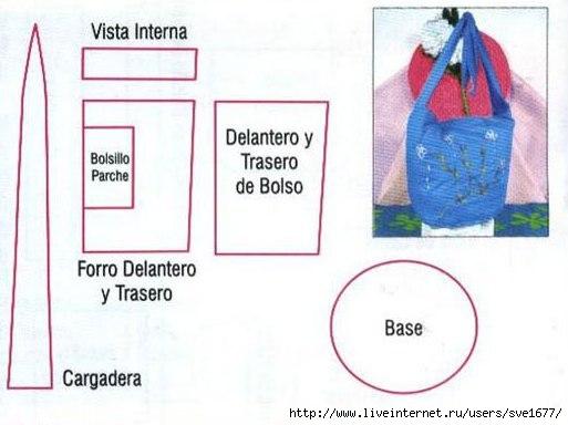 Джинсовая сумка с выкройками 2