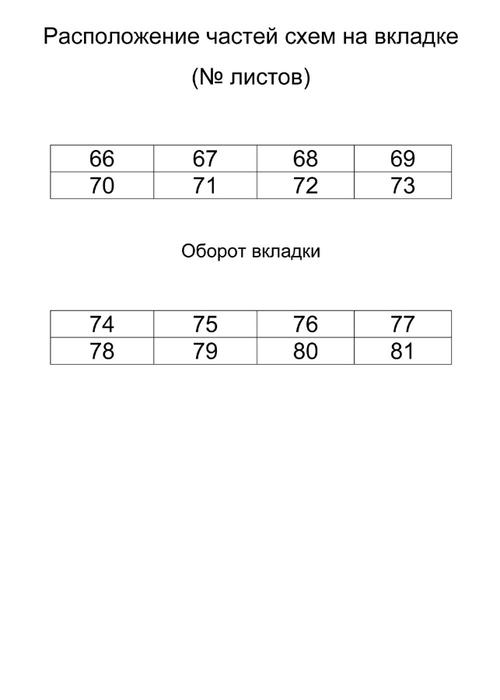 Расположение частей схем на вкладке (500x700, 39Kb)