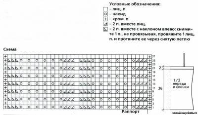 схема топика (400x233, 20Kb)