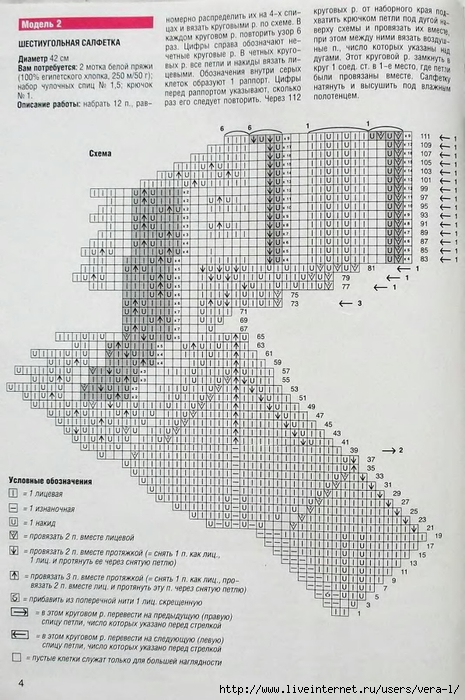 Вязание ажурных салфеток спицами схемы и описание 1