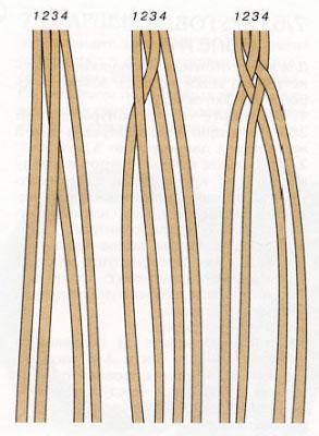 Плетение из кожи. Как сплести браслеты различными способами. Рукоделие и хобби. Видео, фото, мастер класс CD Gen demo