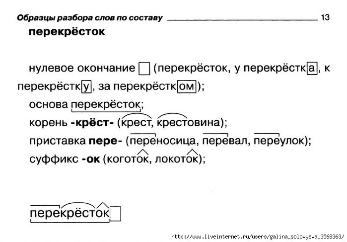 словарь слова по составу