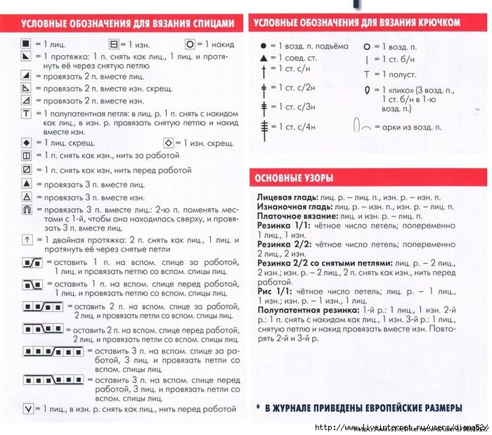 Условные обозначения при вязании крючком с описанием японские