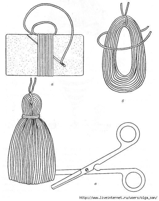 Изготовление ниток своими руками