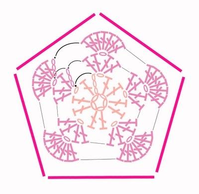 """Цветочный фрагмент крючком  """"Африканский цветок """" можно использовать для вязания подушек, пледов и шалей."""