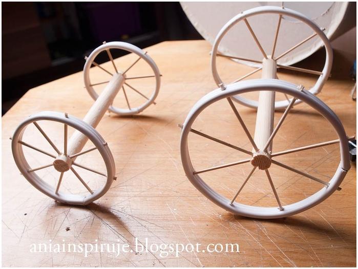 Поделки своими руками колесо 29