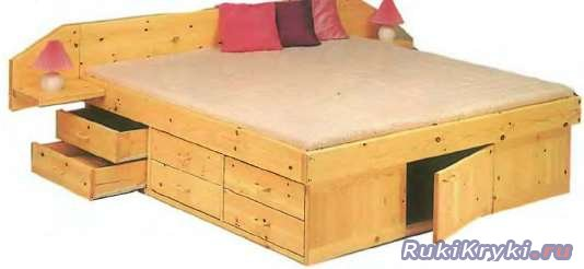 Кровати с ящиком для белья - Просто о кроватях и матрасах.