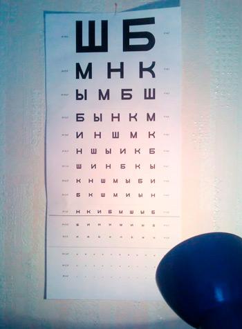 Таблица Сивцева скачать для Печати