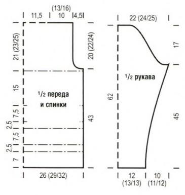 Вязание спицами.  Описание мужской модели со схемой и выкройкой - Свитер-водолазка с контрастными цветными полосами.